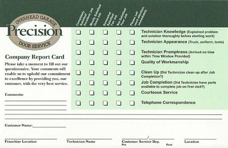 Precision Card Submission